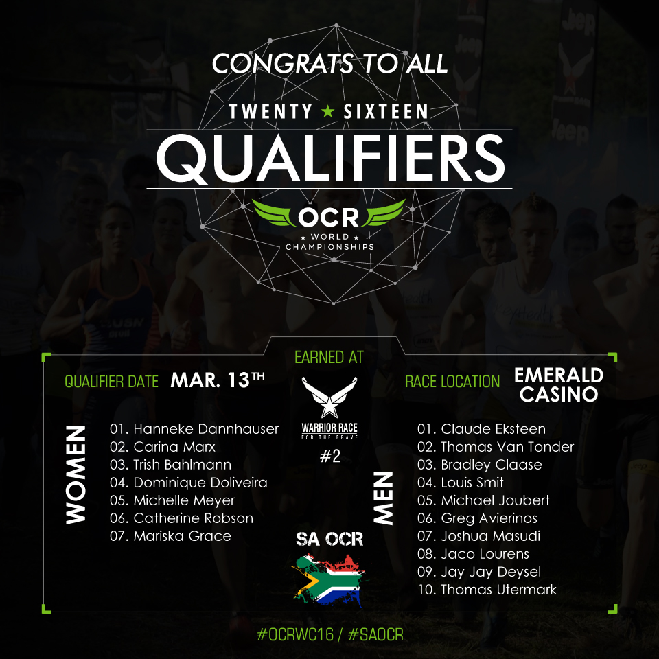SA OCR Qualifiers